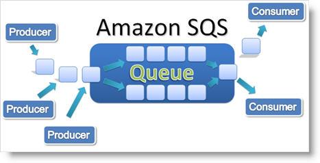 big_queue_3